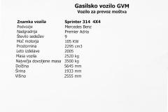 gvm-be